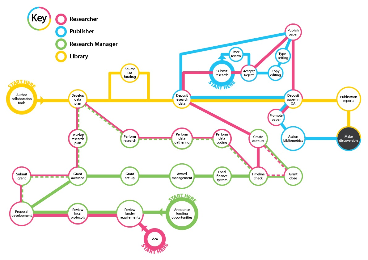 Tube-Map-Concept-Feb2016-Web